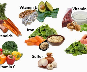 anti aging foods, food for healthy skin, and food for younger skin image