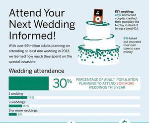 planning, timeline, and weddingplanner image
