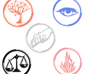 divergent, abnegation, and amity image