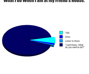 friends, text, and graph image