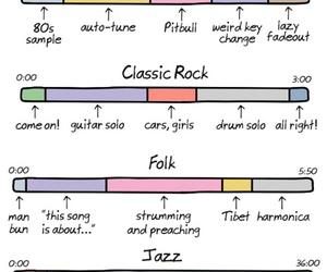 songs, folk, and indie image