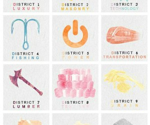awesome, the hunger games, and tumblr posts image