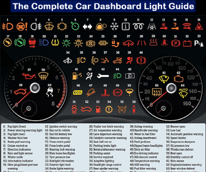 car, guide, and hacks image