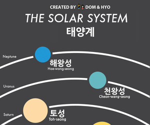 korean, planet, and solar system image