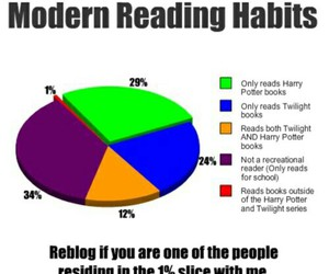 books, harry potter, and reading image