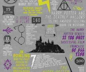 harry potter and facts image