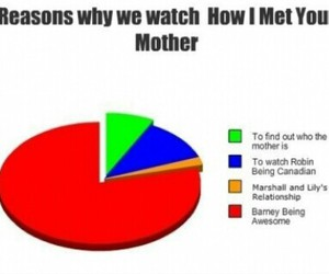 how i met your mother, awesome, and barney image