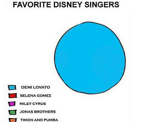 disney, timon and pumba, and selena gomez image