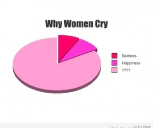 cry, women, and funny image