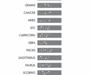 astrology, constellations, and signs image