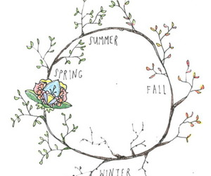 season, summer, and spring image