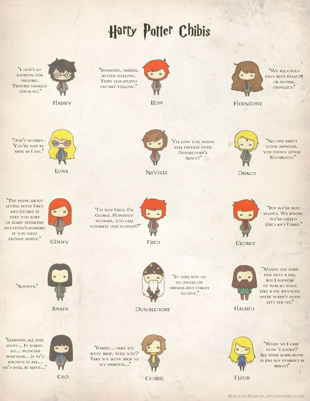 Hp Quotes Harry Potter Chibis  Quotesshadowseason