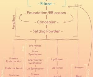 makeup, make up, and tips image