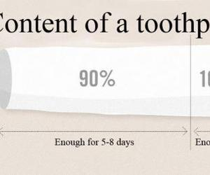 funny and toothpaste image
