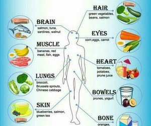 body, food, and healthy image