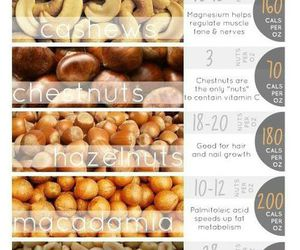 fitness, nuts, and paleo image