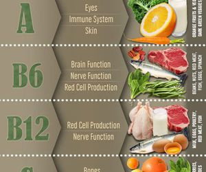 vitamins, health, and healthy image