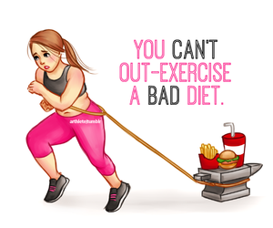 fitness, motivation, and exercise image