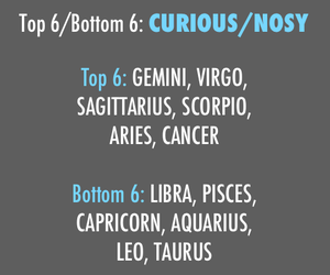 astrology, bottom, and curious image