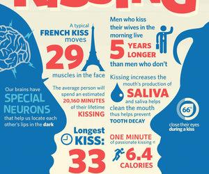 fact, kiss, and kissing image