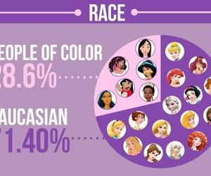 disney, princess, and girls image
