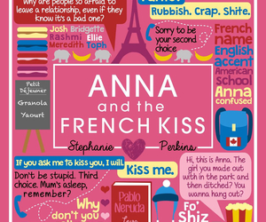 book, stephanie perkins, and anna and the french kiss image