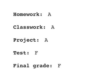 always, grades, and unfare image