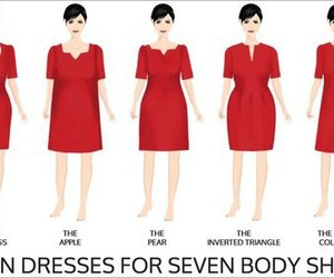 body, chart, and clothes image