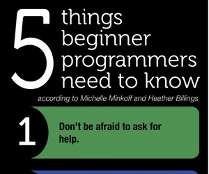 know, programmers, and things image
