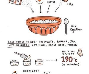 cupcake and recipe image