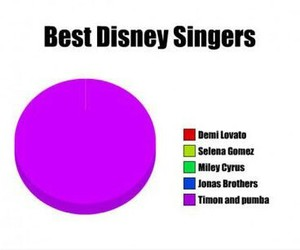 disney, singers, and funny image