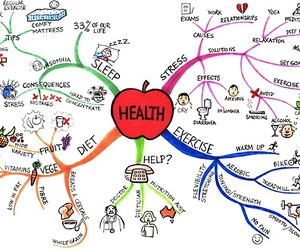 health and healthy image