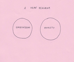reality, pink, and expectations image