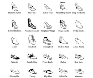 shoes and dictionary image
