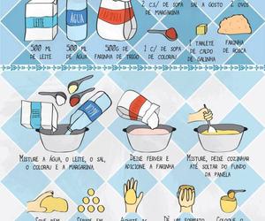 recipes and coxinha image