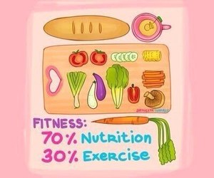 fitness, nutrition, and exercise image