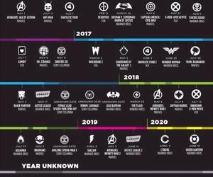 Marvel, movies, and supermovies image