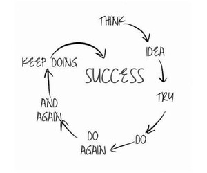 success, quotes, and ideas image