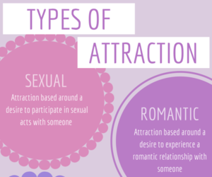 aesthetic, attraction, and romantic image