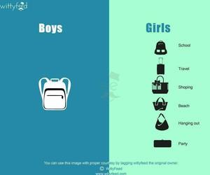 bag, boys, and funny image