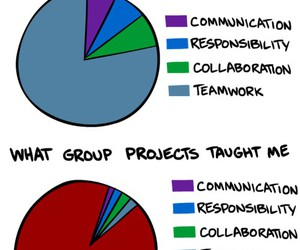 funny, school, and groups image
