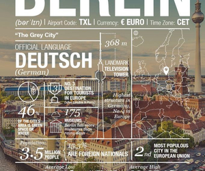 berlin, deutschland, and germany image