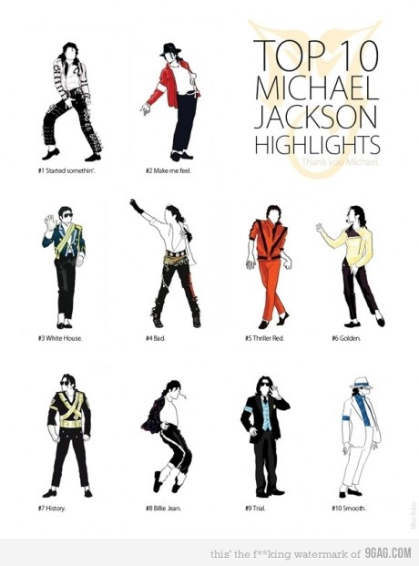 702 images about michael jackson mj 3 on we heart it see more about michael jackson king of pop and mj