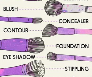 blush, eybrows, and contour image