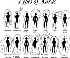 aura and types image