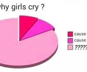 girl, cry, and true image