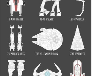 star wars and vehicles image