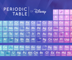 disney, periodic table, and science image