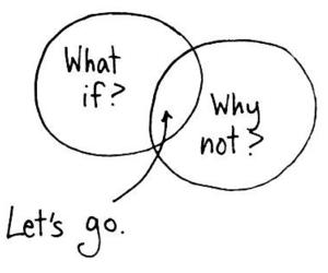 what if, why not, and let's go image