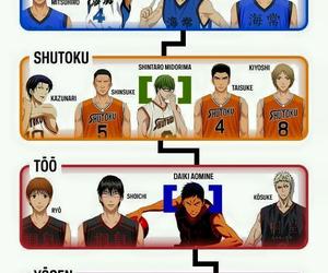 kuroko no basket image